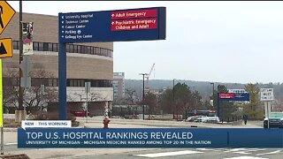 Top U.S. hospitals rankings revealed