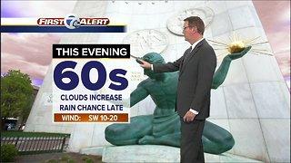 Metro Detroit Weather: Periods of rain tonight through Saturday