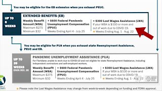 Unemployed Floridians may qualify for additional funds through Federal extension programs