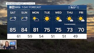 FORECAST: Warm weekend in the Valley