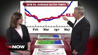Geeking Out: Lake Michigan temperatures
