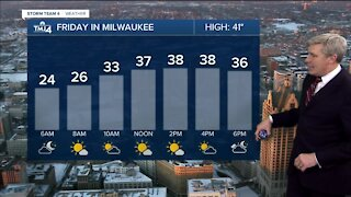 Friday is sunny and mild again with highs near 40