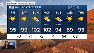 FORECAST: Triple digits back this weekend!