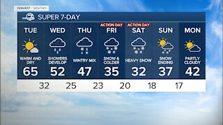 Colorado weather 7-day forecast: Temps downhill