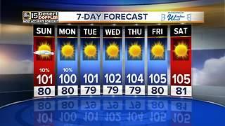 Warm weekend weather sticks around the Valley