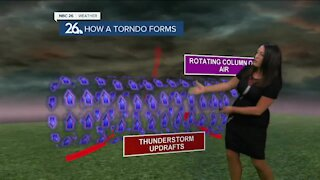 Breaking it Down with Brittney - Tornadoes