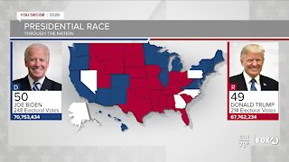 Presidential election results remain uncertain