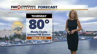 A bit cooler with showers heading into the weekend.