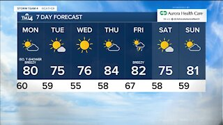 Warm Monday with highs in low 80s
