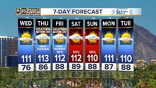 Excessive Heat Warnings Thursday and Friday