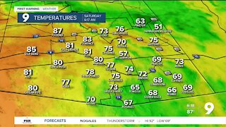 Isolated thunderstorms and cooler temperatures for the weekend