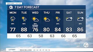 Metro Detroit Forecast: More storms possible today