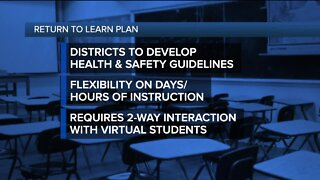 Michigan Senators approve Return to Learn plan