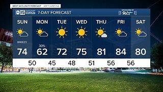 Warmer weekend before storm chances return