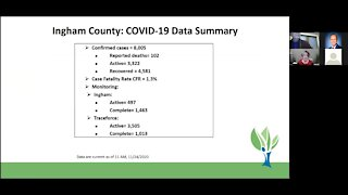 Ingham County Health Department - 11/24/20