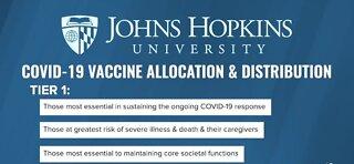 John Hopkins' ethics framework for COVID vaccines