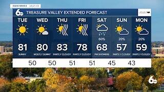 Scott Dorval's Idaho News 6 Forecast - Monday 10/5/20