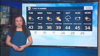 Tonight's Forecast: Clouds increase, dry for most