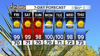 Warm and sunny weekend ahead for the Valley