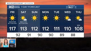 FORECAST: Excessive Heat Warning!