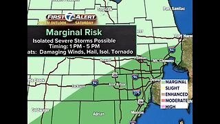Warm, muggy and more storms