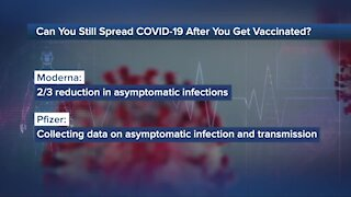 Can you still spread COVID-19 after you get vaccinated?