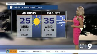A windy and warm weekend
