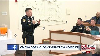 City of Omaha has gone 101 days without a homicide
