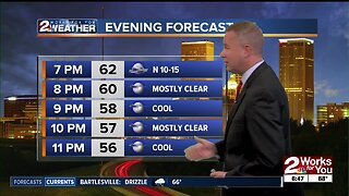 Tuesday morning weather