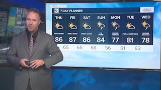 Forecast: Partly cloudy and mild
