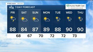 Scattered thunderstorms possible Friday