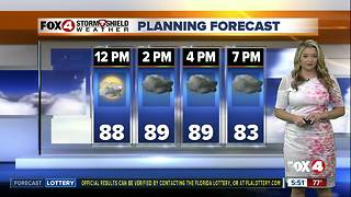 FORECAST: Scattered PM Storms Through Friday