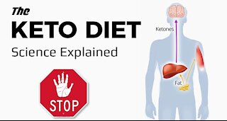 KETO DIET - EXPLAINED WITH SCIENCE