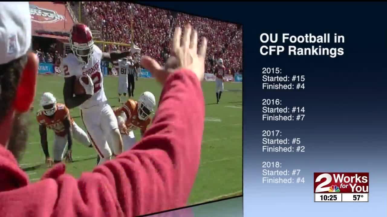 Oklahoma #9 in initial College Football Playoff Rankings, behind Georgia, Oregon, Utah