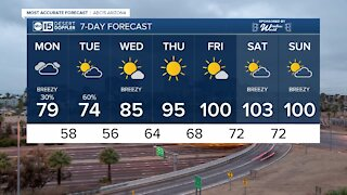 Cooler start to the week with rain chances