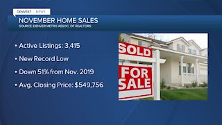Nov. housing sales - new record low for inventory