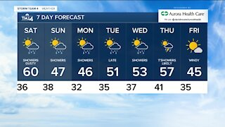 Light rain and temps in the 40s Friday night