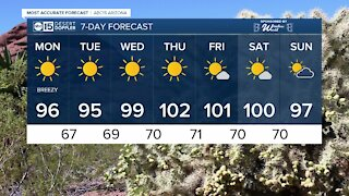 Triple digits returning to the Valley later this week