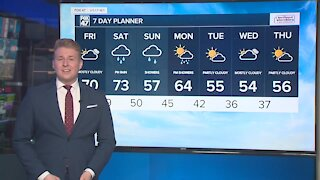 Some showers Friday and Cooler
