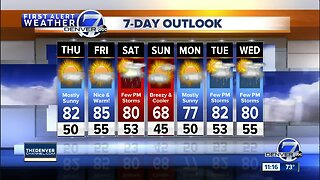 Mostly sunny and warm Thursday, with only a few isolated PM storms