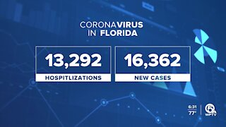 The latest COVID-19 numbers in Florida