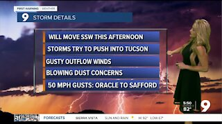 Could be an active Monsoon week