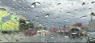 Rainfall & Drought
