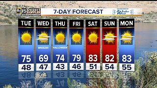 Cooler, breezy weather hits the Valley