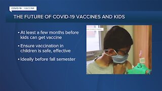 Vaccines and Children