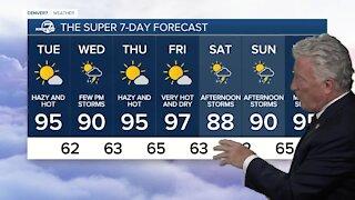 Monday, July 19, 2021 evening forecast