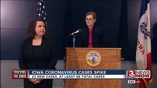 Iowa coronavirus cases spike