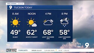 Increasing clouds and chance for showers