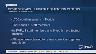 Covid spread in Juvenile Detention Centers