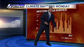 Climate Matters Monday - Idaho Wildfires